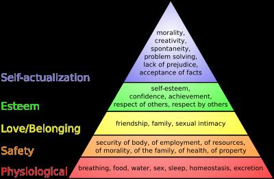 needs-pyramid